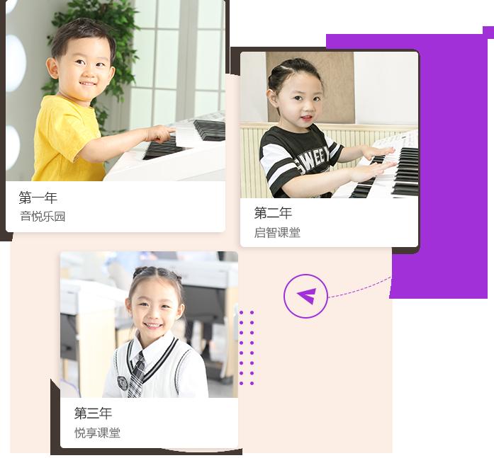 玖月·音悦岛课程体系
